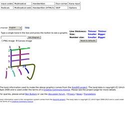 Kanji stroke order diagrams