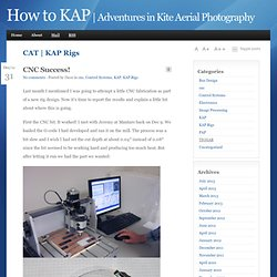 KAP Rigs · How to KAP