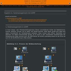 Kapitel 10. Farbmanagement mit GIMP