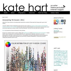 Kate Hart: Uncovering YA Covers: 2011