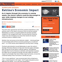 Katrina's Economic Impact