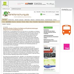 McKinsey-Studie: Einfluss der Marke auf Kaufentscheidungen hängt von der Produktkategorie ab
