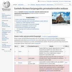 Luettelo Suomen kaupungeista perustamisvuoden mukaan