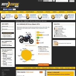 Avis KAWASAKI 650 Versys (Depuis 2015) - Votre essai - Maxitest moto - Moto Station