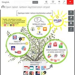 Open tablet -laitteen käyttöönoton ohjeet