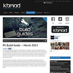Keyboard + Mouse or Die, PC Gaming Community