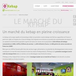 Le Kebap (kebab), un marché en pleine croissance