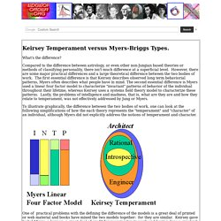 Keirsey Temperament versus Myers-Briggs Types