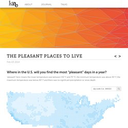 kelly norton: The Pleasant Places to Live