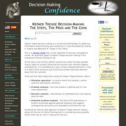 Kepner Tregoe decision making model