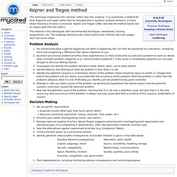 Kepner and Tregoe method