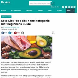 Keto Diet Food List, Including Best High Fat Low Carb Foods - Dr. Axe