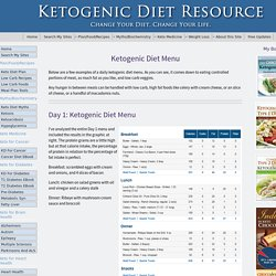 Ketogenic Diet Menu Examples