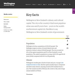 Key facts » WellingtonNZ