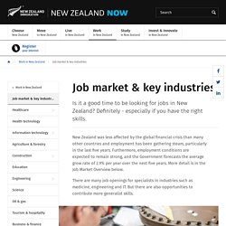 Jobs in New Zealand for Skilled Migrants