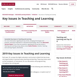 Key Issues in Teaching and Learning 2017
