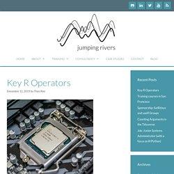 Key R Operators