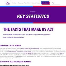 Key Gun Violence Statistics