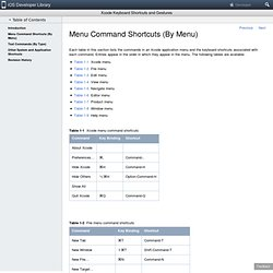 Xcode Keyboard Shortcuts and Gestures: Menu Command Shortcuts (By Menu)