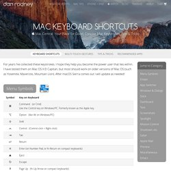 Dan Rodney's List of Mac OS X Keyboard Shortcuts & Keystrokes