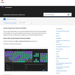 After Effects keyboard shortcuts reference