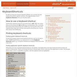 Keyboard Shortcuts - Community Ubuntu Documentation -