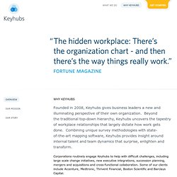 Why Keyhubs: We are Leaders in Workplace Social Analytics - Keyhubs