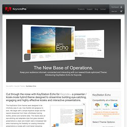 Keynote Themes: KeyStation Echo - (Private Browsing)