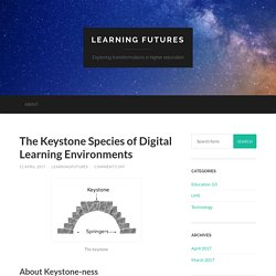 The Keystone Species of Digital Learning Environments