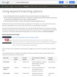 What are keyword matching options? - AdWords Help