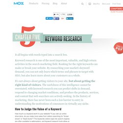 How To Do Keyword Research - The Beginners Guide to SEO - Moz