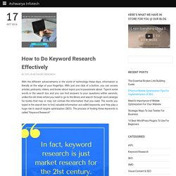 How to Do Keyword Research Effectively And Smartly
