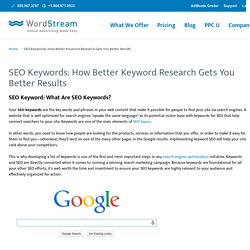 SEO Keywords: Guide to Better SEO Keyword Research