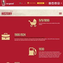 KFC - History