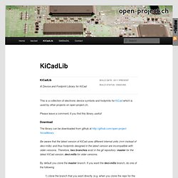 KiCadLib: Device and Footprint Library for KiCad