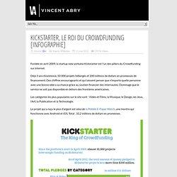 Kickstarter, le roi du Crowdfunding [infographie]