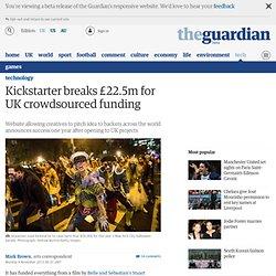 Kickstarter breaks £22.5m for UK crowdsourced funding