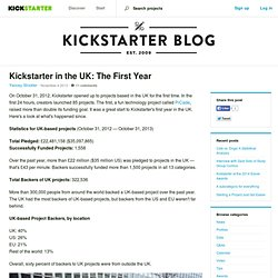 in the UK: The First Year » The Kickstarter Blog