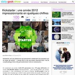 Kickstarter : une année 2012 impressionnante en quelques chiffres
