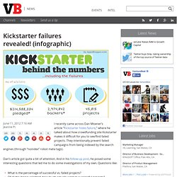 Kickstarter failures revealed! (infographic)