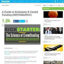 A Guide to Kickstarter and Crowd Funding [INFOGRAPHIC]