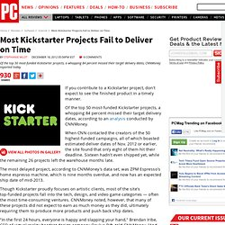 Most Kickstarter Projects Fail to Deliver on Time
