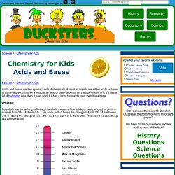 Kids science: Acids and Bases