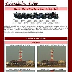 Kievaholic Klub - Kiev / Pentacon 6 / Exakta 66 / Hasselblad / Bronica Lens Tests - Take 2 - Wide Angle Lenses