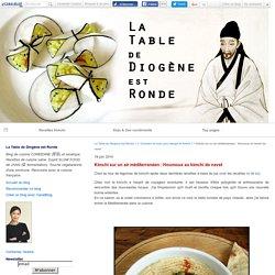 Kimchi sur un air méditerranéen : Houmous au kimchi de navet