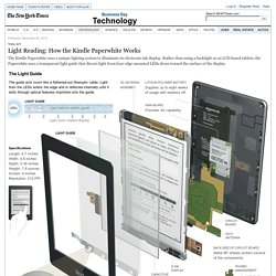 How the Kindle Paperwhite Works - Graphic