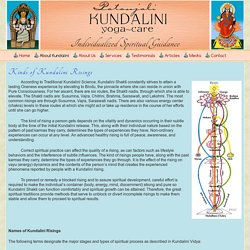 Kinds of Kundalini Risings