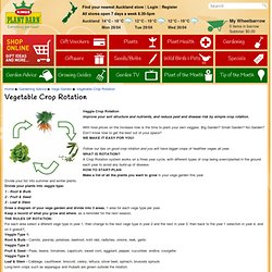 Kings Plant Barn - Vegetable Crop Rotation