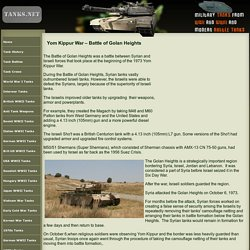 Yom Kippur War – Battle of Golan Heights