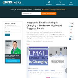 Email Marketing is Changing – The Rise of Mobile and Triggered Emails